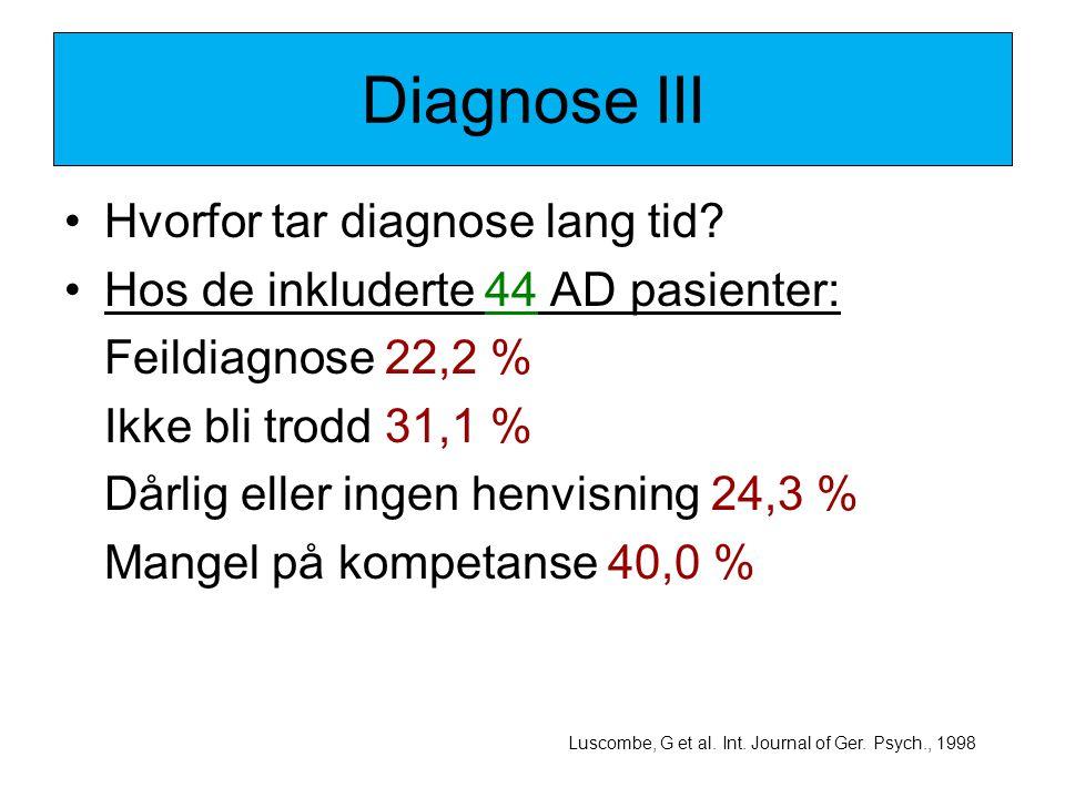 Diagnose III •Hvorfor tar diagnose lang tid? •Hos de inkluderte 44 AD pasienter: Feildiagnose 22,2 % Ikke bli trodd 31,1 % Dårlig eller ingen henvisni