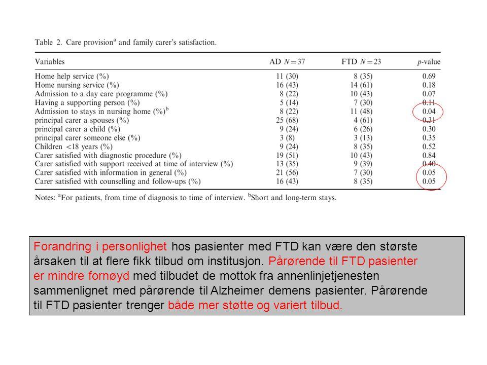 Forandring i personlighet hos pasienter med FTD kan være den største årsaken til at flere fikk tilbud om institusjon. Pårørende til FTD pasienter er m
