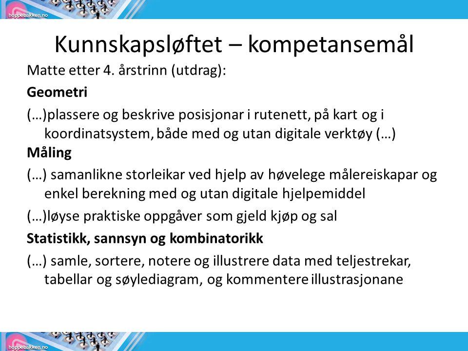Kunnskapsløftet – kompetansemål Matte etter 4. årstrinn (utdrag): Geometri (…)plassere og beskrive posisjonar i rutenett, på kart og i koordinatsystem