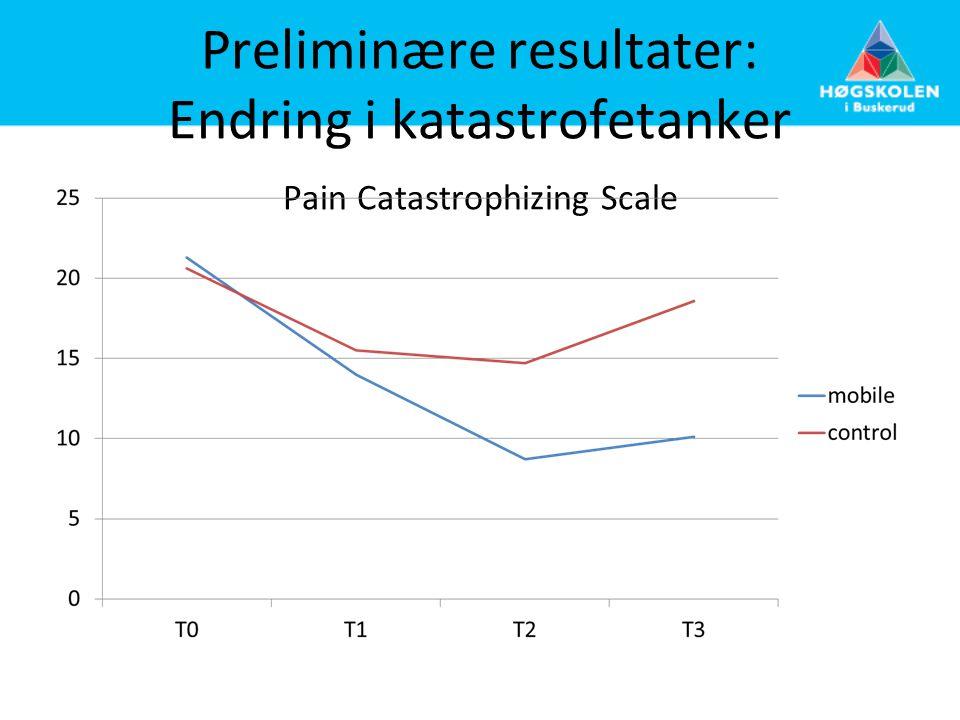 Preliminære resultater: Endring i katastrofetanker Pain Catastrophizing Scale