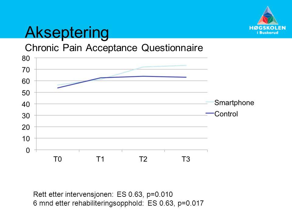 Akseptering Chronic Pain Acceptance Questionnaire Rett etter intervensjonen: ES 0.63, p=0.010 6 mnd etter rehabiliteringsopphold: ES 0.63, p=0.017