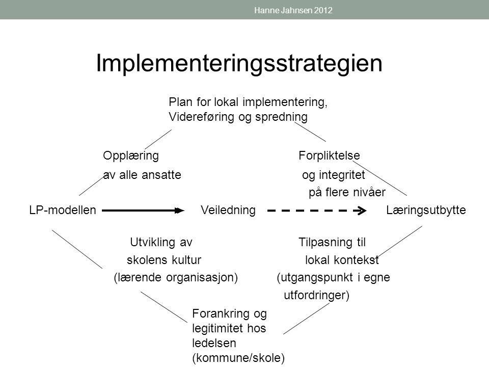 Opplæring Forpliktelse av alle ansatte og integritet på flere nivåer LP-modellen Veiledning Læringsutbytte Utvikling av Tilpasning til skolens kultur