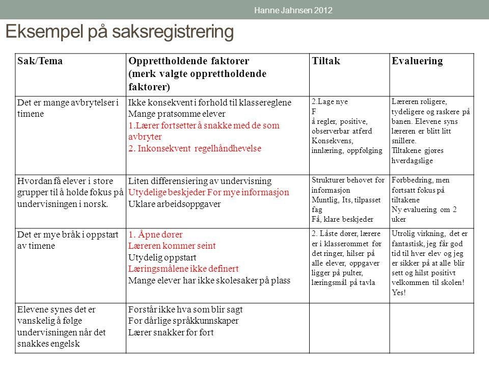 Eksempel på saksregistrering Sak/TemaOpprettholdende faktorer (merk valgte opprettholdende faktorer) TiltakEvaluering Det er mange avbrytelser i timen