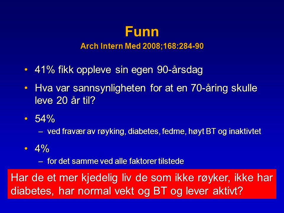 Funn Arch Intern Med 2008;168:284-90 •41% fikk oppleve sin egen 90-årsdag •Hva var sannsynligheten for at en 70-åring skulle leve 20 år til.