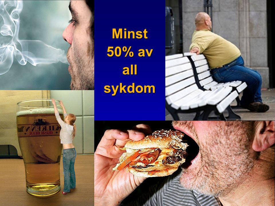 Minst 50% av all sykdom