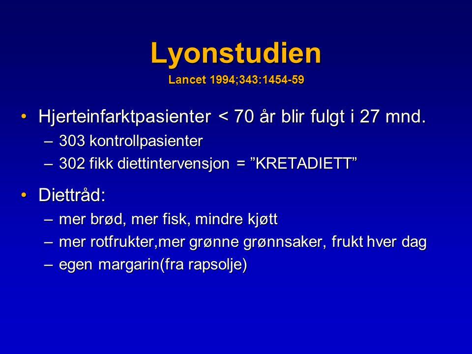 Lyonstudien Lancet 1994;343:1454-59 •Hjerteinfarktpasienter < 70 år blir fulgt i 27 mnd.