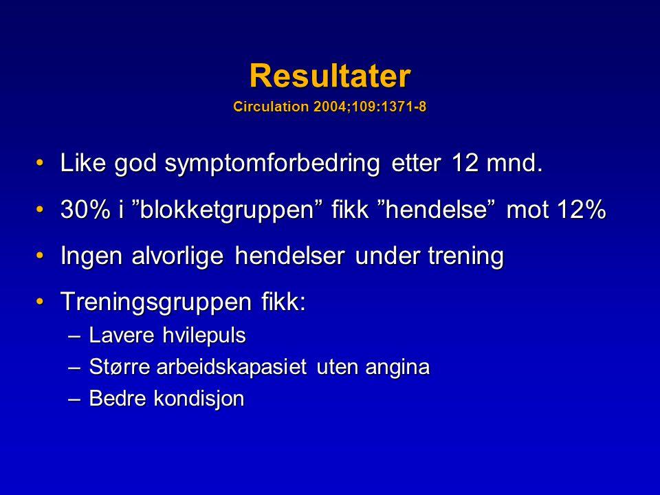 Resultater Circulation 2004;109:1371-8 •Like god symptomforbedring etter 12 mnd.