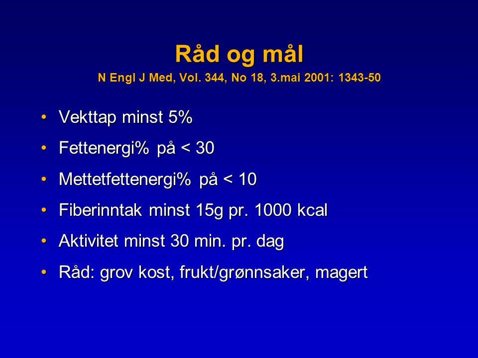Råd og mål N Engl J Med, Vol.