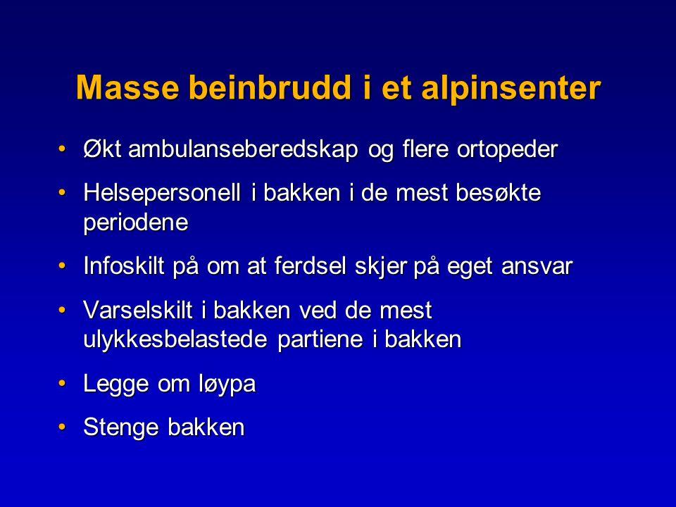Ann Intern Med 2005;142:323-31 Diabetes utsatt