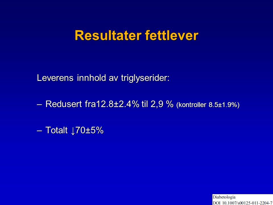 Resultater fettlever Leverens innhold av triglyserider: –Redusert fra12.8±2.4% til 2,9 % (kontroller 8.5±1.9%) –Totalt ↓70±5%