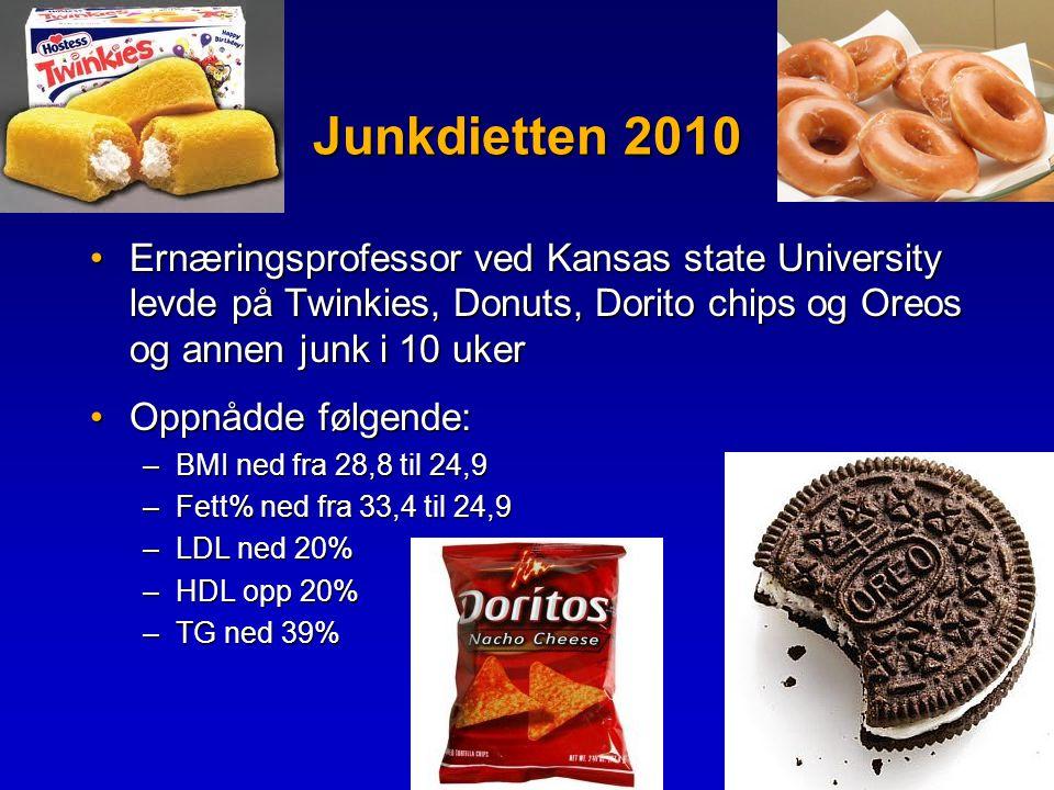 Junkdietten 2010 •Ernæringsprofessor ved Kansas state University levde på Twinkies, Donuts, Dorito chips og Oreos og annen junk i 10 uker •Oppnådde følgende: –BMI ned fra 28,8 til 24,9 –Fett% ned fra 33,4 til 24,9 –LDL ned 20% –HDL opp 20% –TG ned 39%