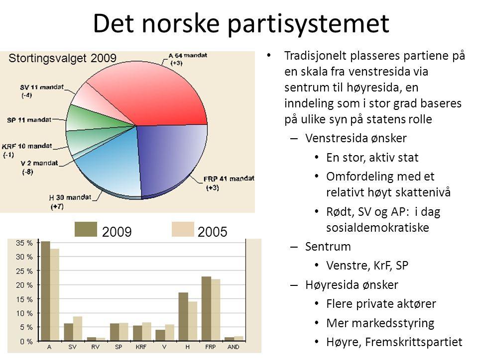 Det norske partisystemet • Tradisjonelt plasseres partiene på en skala fra venstresida via sentrum til høyresida, en inndeling som i stor grad baseres