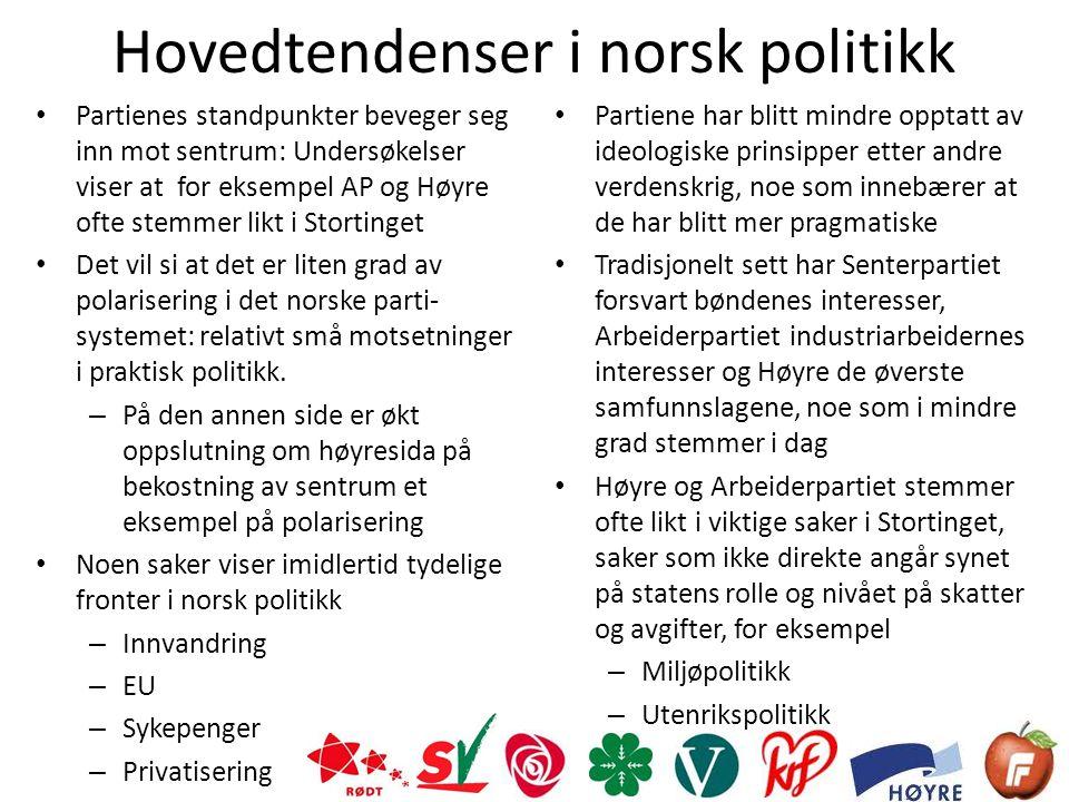 Hovedtendenser i norsk politikk • Partienes standpunkter beveger seg inn mot sentrum: Undersøkelser viser at for eksempel AP og Høyre ofte stemmer lik