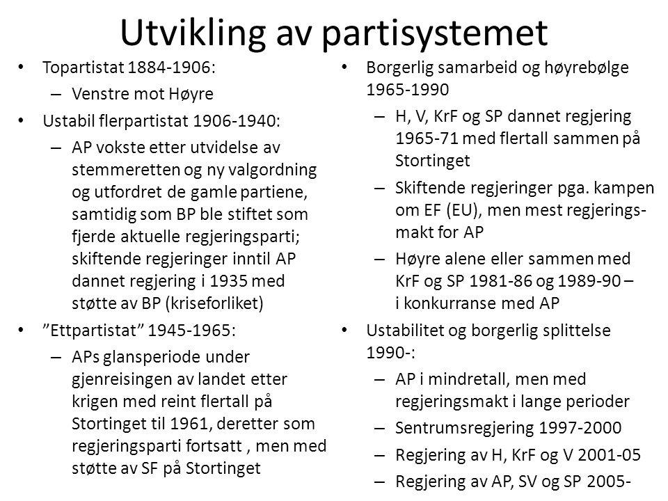 Utvikling av partisystemet • Topartistat 1884-1906: – Venstre mot Høyre • Ustabil flerpartistat 1906-1940: – AP vokste etter utvidelse av stemmeretten