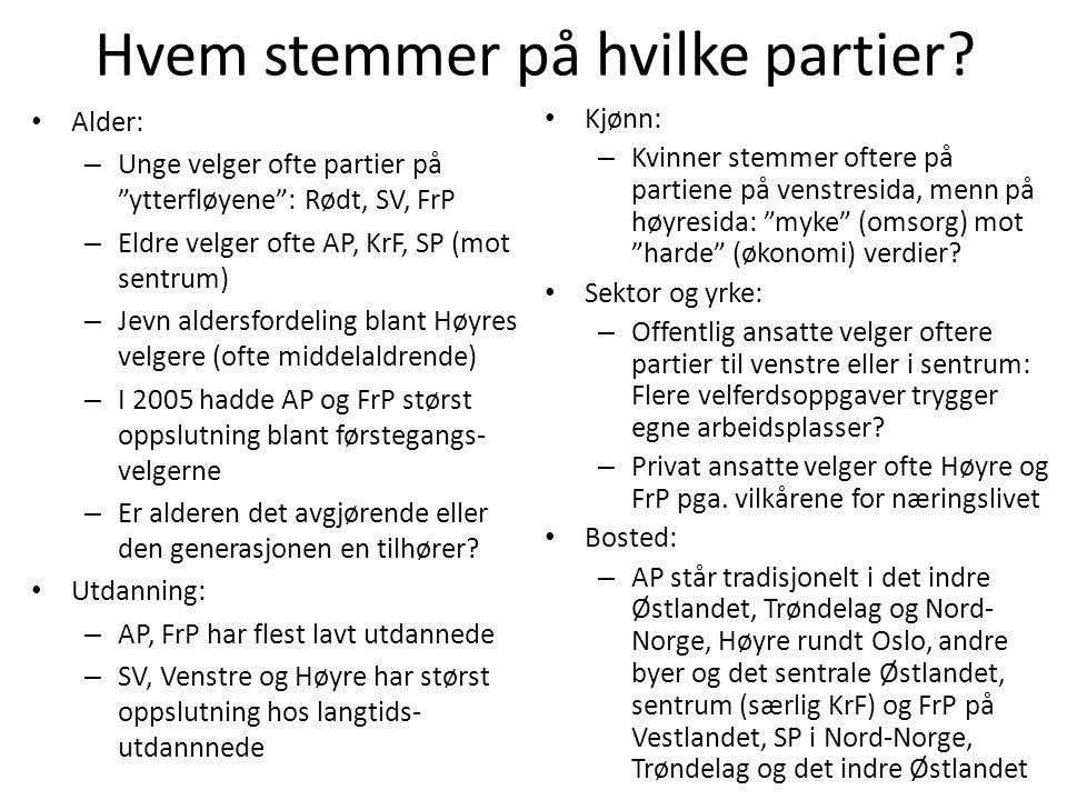 """Hvem stemmer på hvilke partier? • Alder: – Unge velger ofte partier på """"ytterfløyene"""": Rødt, SV, FrP – Eldre velger ofte AP, KrF, SP (mot sentrum) – J"""