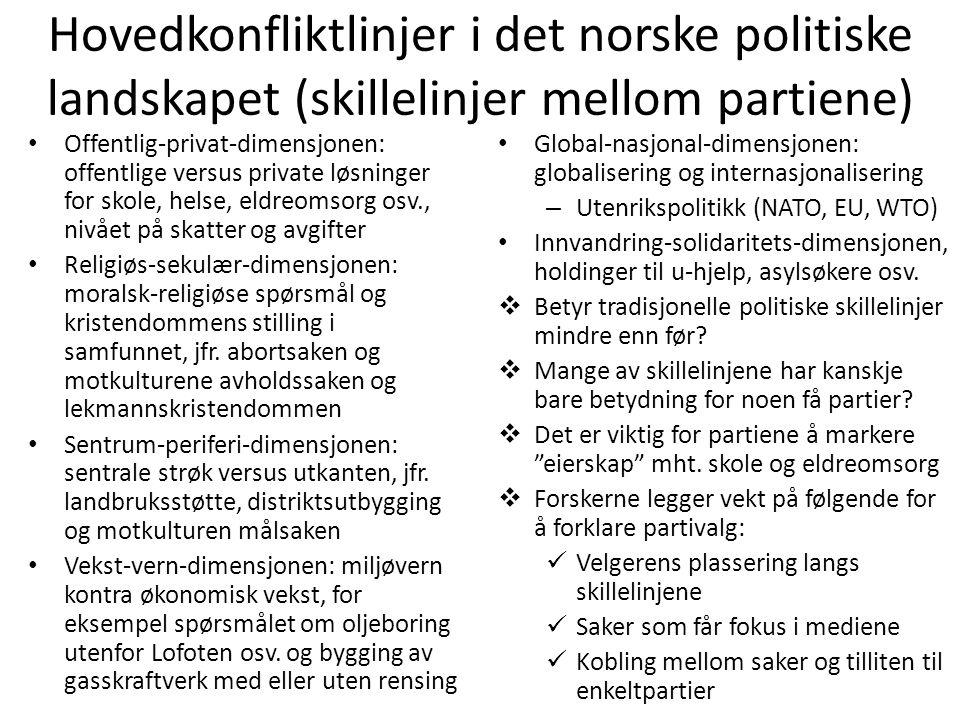 Hovedkonfliktlinjer i det norske politiske landskapet (skillelinjer mellom partiene) • Offentlig-privat-dimensjonen: offentlige versus private løsning