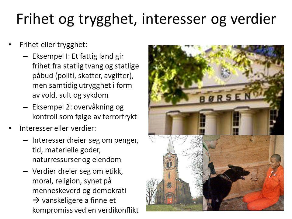 Norsk utviklings- og fredspolitikk • Ca.