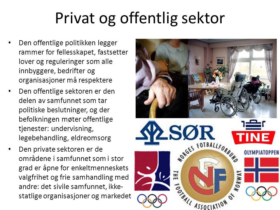 Det sivile samfunnet og markedene • Vi finner et mangfold av frie, uavhengige grupper og organisasjoner, og borgerne kan i et moderne demokrati søke kunnskap, diskutere, kritisere og organisere seg uten at det offentlige griper inn • De private organisasjonene (LO, NHO, YS, Unio, Akademikerne, Norges Bondelag, Finansnæringens Fellesorganisasjon, Norges Rederiforbund) spiller en sentral rolle i samspillet mellom privat og offentlig sektor og fremmer ønsker og krav overfor politikerne • Markedene er en møteplass mellom tilbydere (selgere) og etterspørrere (kjøpere) av knappe goder, og prisen på godet blir avgjort av hvor mye som blir tilbudt, og hvor stor etterspørselen er • I dagligtalen snakker vi om markedet i entall, men det fins flere markeder: arbeidsmarkedet, boligmarkedet, finansmarkedet etc.
