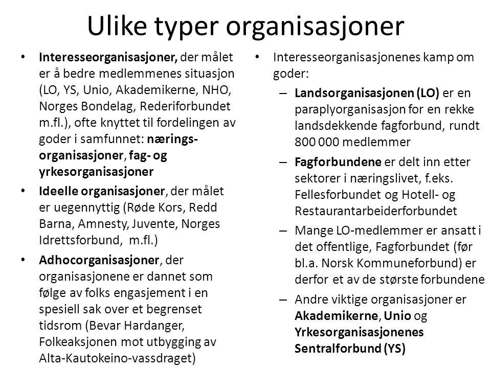 Ulike typer organisasjoner • Interesseorganisasjoner, der målet er å bedre medlemmenes situasjon (LO, YS, Unio, Akademikerne, NHO, Norges Bondelag, Re