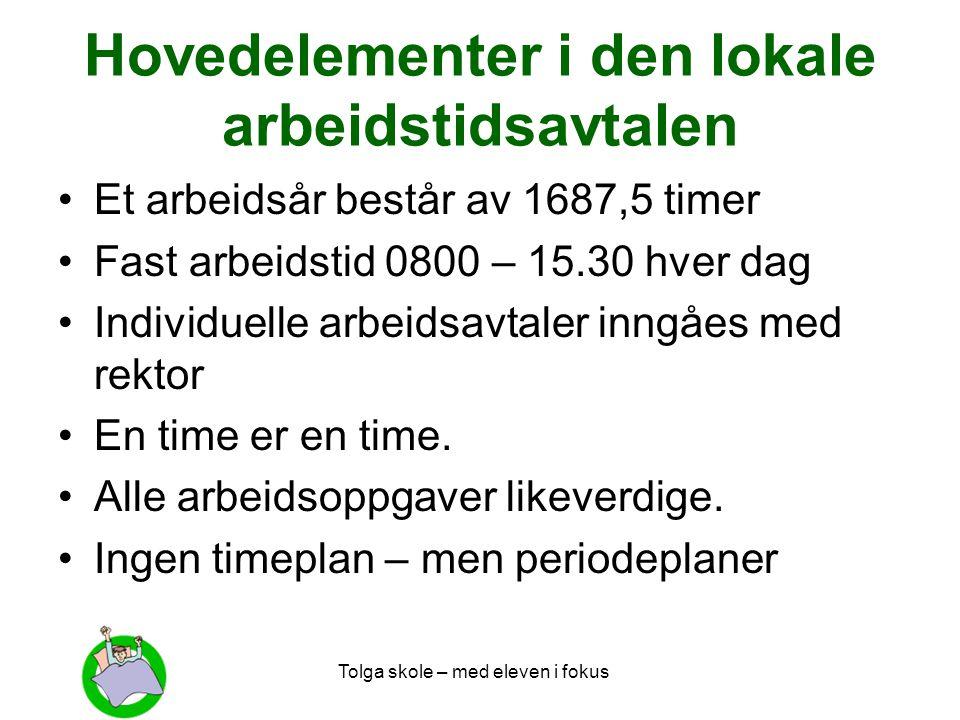 Tolga skole – med eleven i fokus Hovedelementer i den lokale arbeidstidsavtalen •Et arbeidsår består av 1687,5 timer •Fast arbeidstid 0800 – 15.30 hve