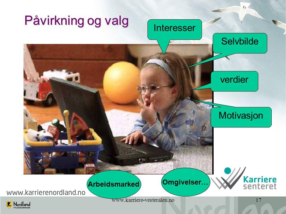 www.karriere-vesteralen.no17 Påvirkning og valg Selvbilde verdier Omgivelser… Arbeidsmarked Interesser Motivasjon