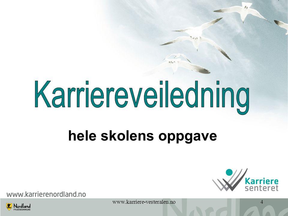 www.karriere-vesteralen.no35 Hjelpemidler http://www.karriere-vesteralen.no/ www.karrierenordland.no VideoVideo om realkompetanse Ung i Nordland 2020 Made in Vesterålen www.nav.no/Arbeid/Yrker+og+utdanning/Veiledning+p%C3%A5+internett