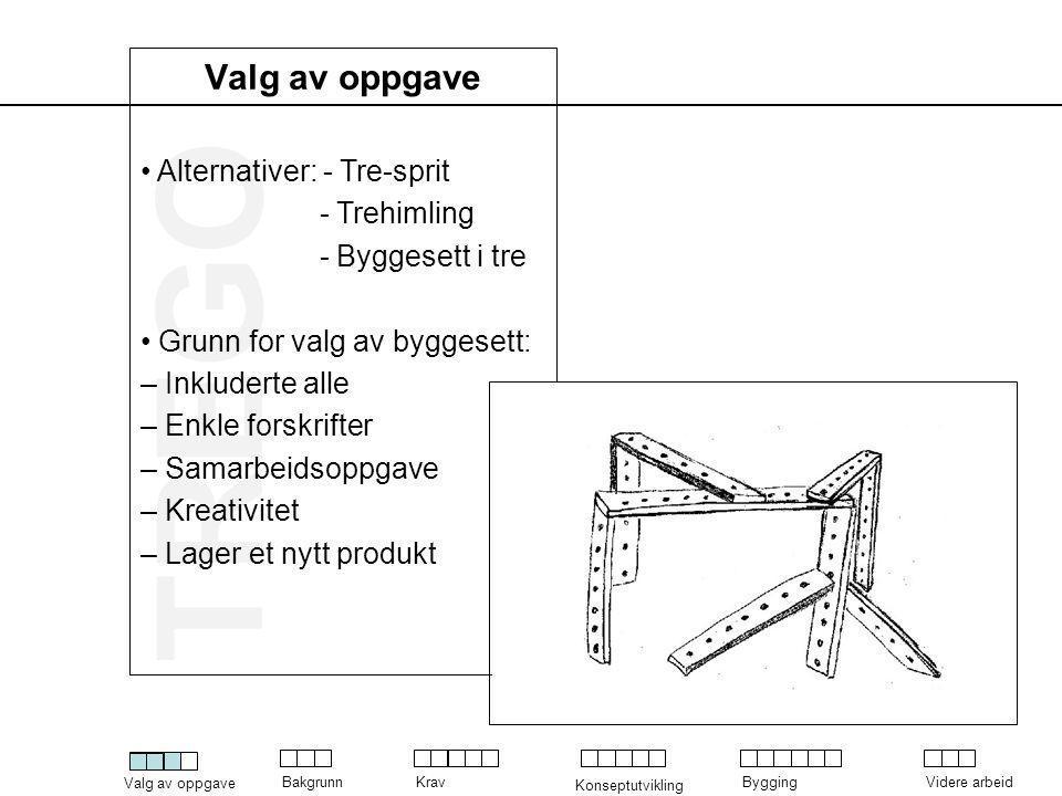 TREGO Valg av oppgave BakgrunnKrav Konseptutvikling ByggingVidere arbeid Konseptutvikling • Valgte å bygge en bro som eksempel på løsning - Viser konstruksjonsprinsipper - Kan bruke modellen etterpå - Kan kjenne at bygget lever - Helhetlig prosjekt