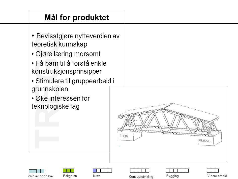 TREGO Valg av oppgave BakgrunnKrav Konseptutvikling ByggingVidere arbeid Bygging av modell • Prøving og feiling