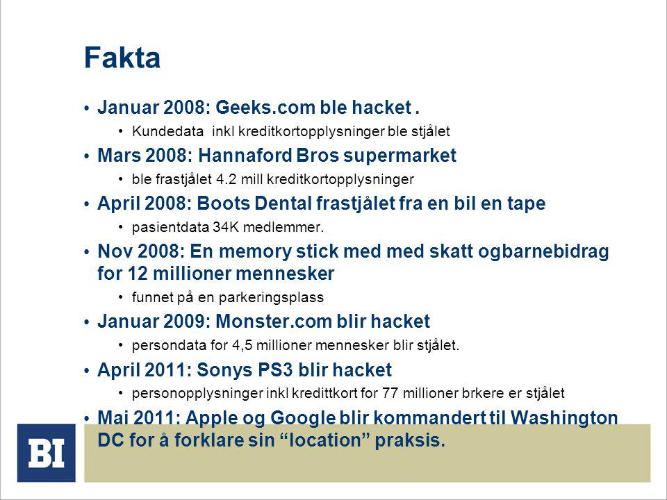 Fakta • Januar 2008: Geeks.com ble hacket.