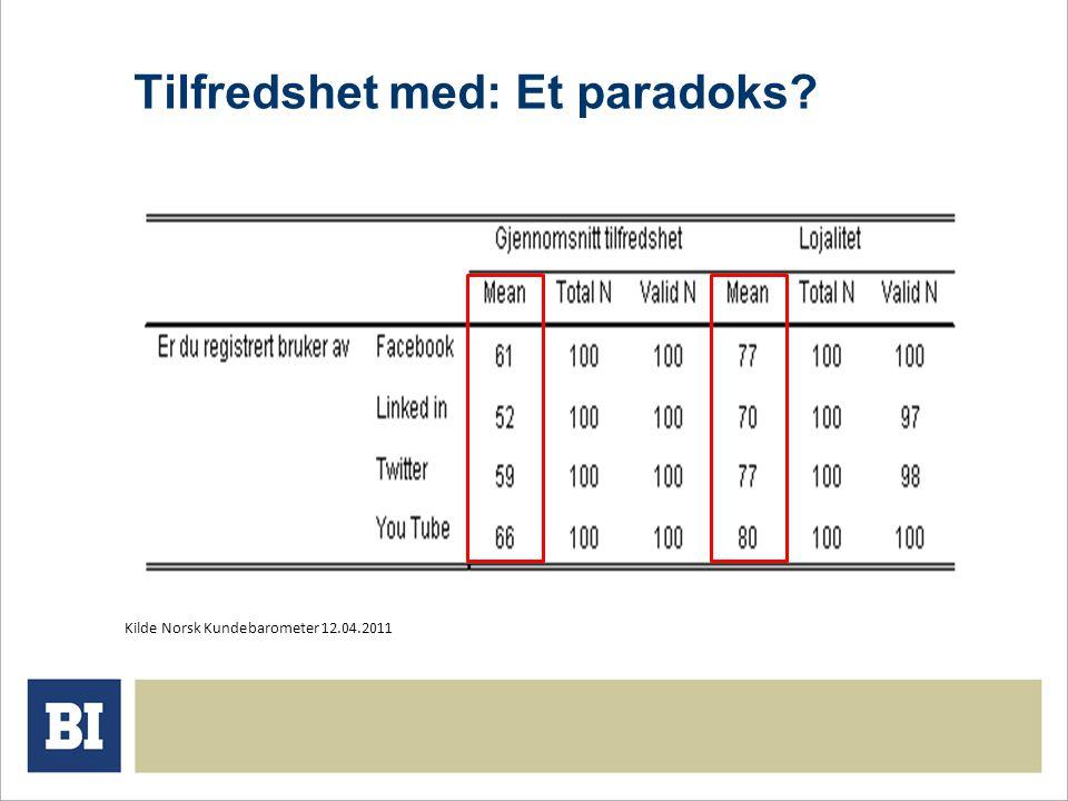 Tilfredshet med: Et paradoks Kilde Norsk Kundebarometer 12.04.2011