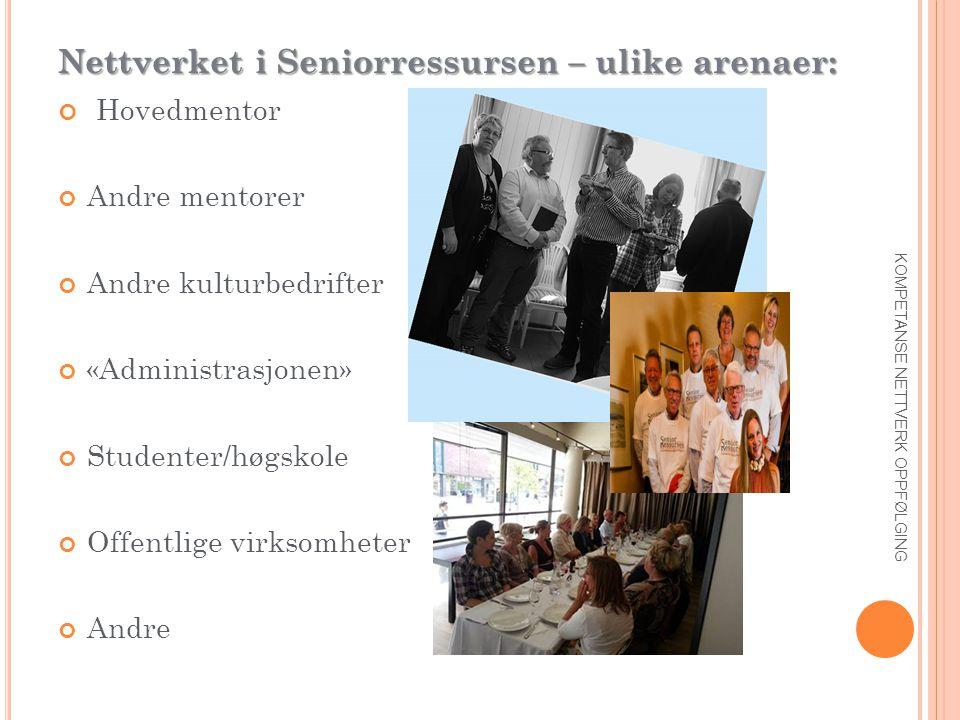 Nettverket i Seniorressursen – ulike arenaer: Hovedmentor Andre mentorer Andre kulturbedrifter «Administrasjonen» Studenter/høgskole Offentlige virksomheter Andre KOMPETANSE NETTVERK OPPFØLGING