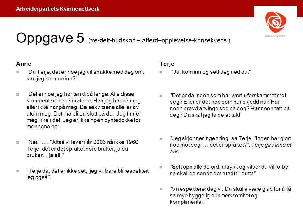 Arbeiderpartiets Kvinnenettverk Oppgave 5 (tre-delt-budskap – atferd–opplevelse-konsekvens ) Anne n