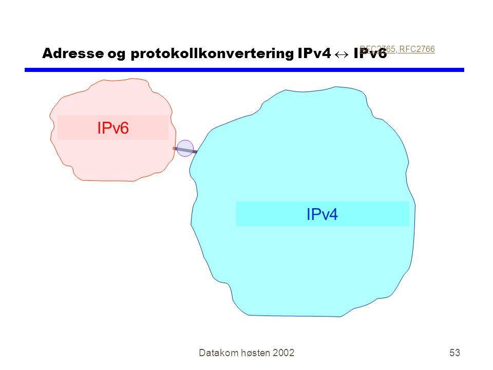 Datakom høsten 200253 Adresse og protokollkonvertering IPv4  IPv6 IPv4 IPv6 RFC2765RFC2765, RFC2766 RFC2766