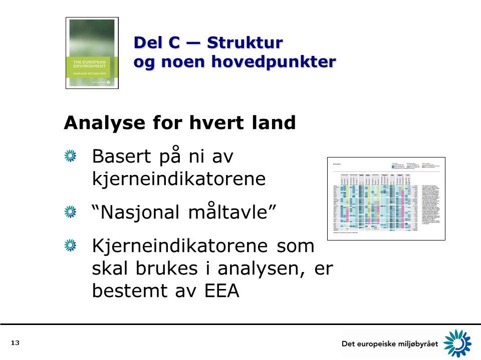 13 Del C — Struktur og noen hovedpunkter Analyse for hvert land Basert på ni av kjerneindikatorene Nasjonal måltavle Kjerneindikatorene som skal brukes i analysen, er bestemt av EEA