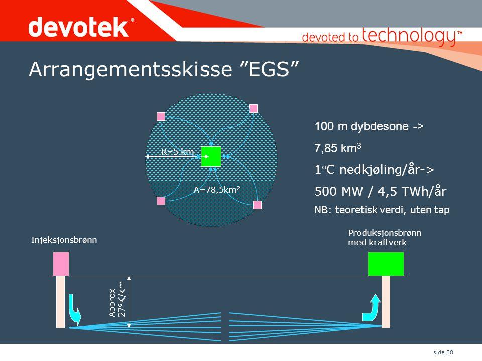 """side 58 Arrangementsskisse """"EGS"""" Approx 27°K/km R=5 km A=78,5km 2 Injeksjonsbrønn Produksjonsbrønn med kraftverk 100 m dybdesone -> 7,85 km 3 1°C nedk"""