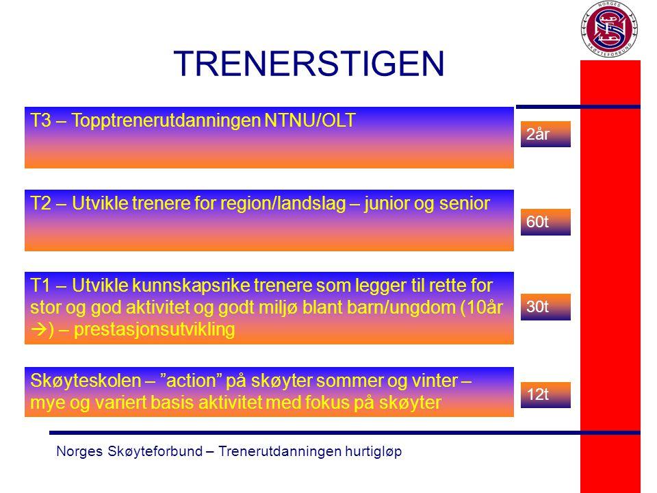 Norges Skøyteforbund – Trenerutdanningen hurtigløp TRENERSTIGEN T3 – Topptrenerutdanningen NTNU/OLT T1 – Utvikle kunnskapsrike trenere som legger til