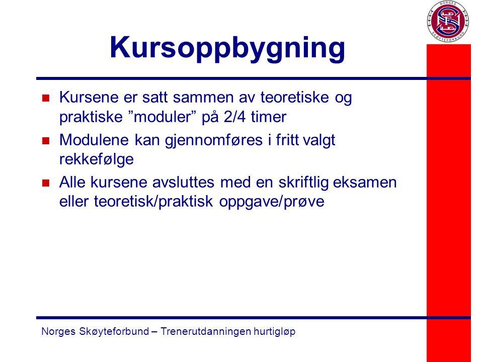 """Norges Skøyteforbund – Trenerutdanningen hurtigløp Kursoppbygning n Kursene er satt sammen av teoretiske og praktiske """"moduler"""" på 2/4 timer n Modulen"""