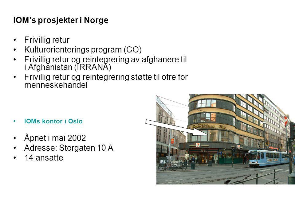 IOM's prosjekter i Norge •Frivillig retur •Kulturorienterings program (CO) •Frivillig retur og reintegrering av afghanere til i Afghanistan (IRRANA) •