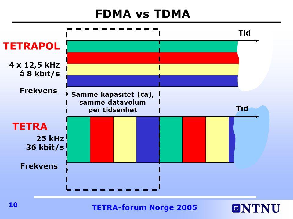 TETRA-forum Norge 2005 10 FDMA vs TDMA Tid Samme kapasitet (ca), samme datavolum per tidsenhet TETRA 25 kHz 36 kbit/s TETRAPOL 4 x 12,5 kHz á 8 kbit/s Frekvens