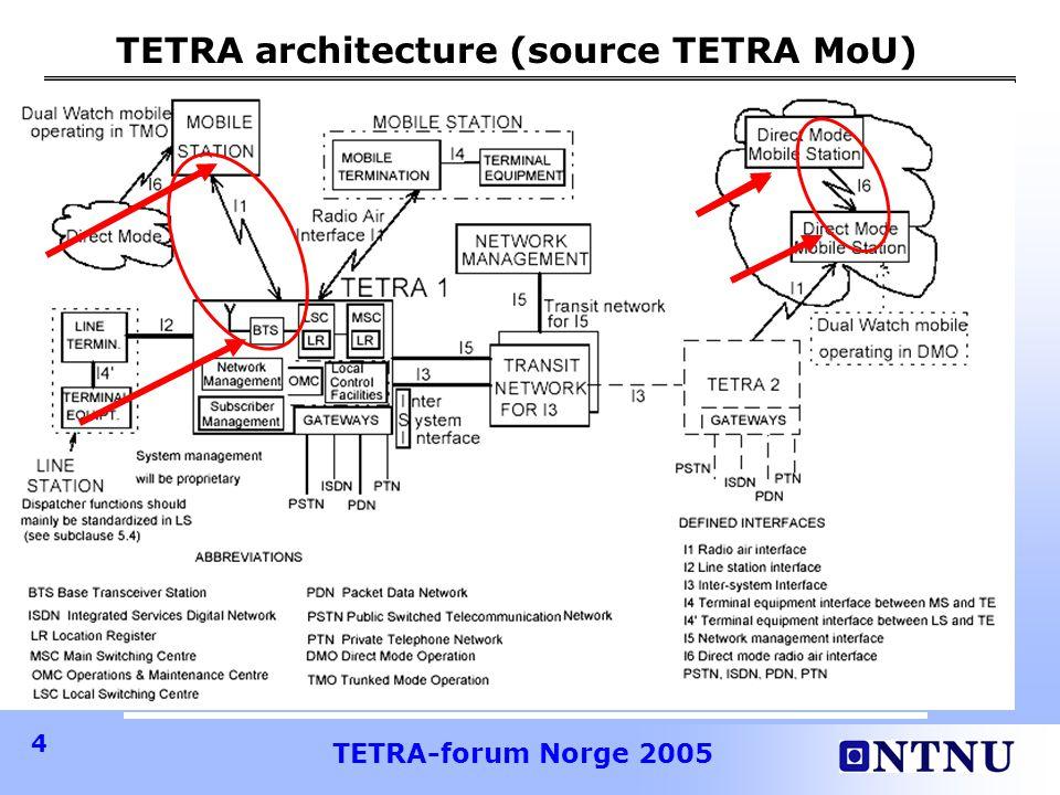 TETRA-forum Norge 2005 4 TETRA architecture (source TETRA MoU)