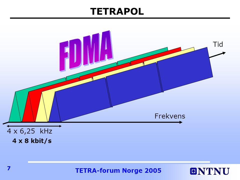 TETRA-forum Norge 2005 7 Frekvens Tid 4 x 6,25 kHz TETRAPOL 4 x 8 kbit/s
