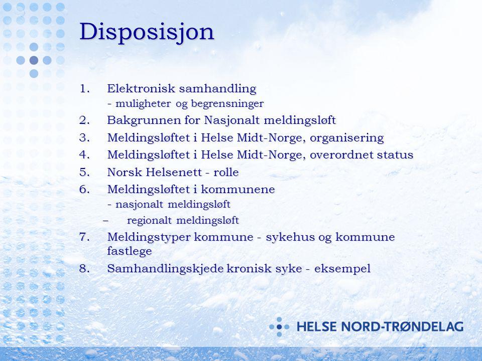 1.Elektronisk samhandling - muligheter og begrensninger 2.Bakgrunnen for Nasjonalt meldingsløft 3.Meldingsløftet i Helse Midt-Norge, organisering 4.Me