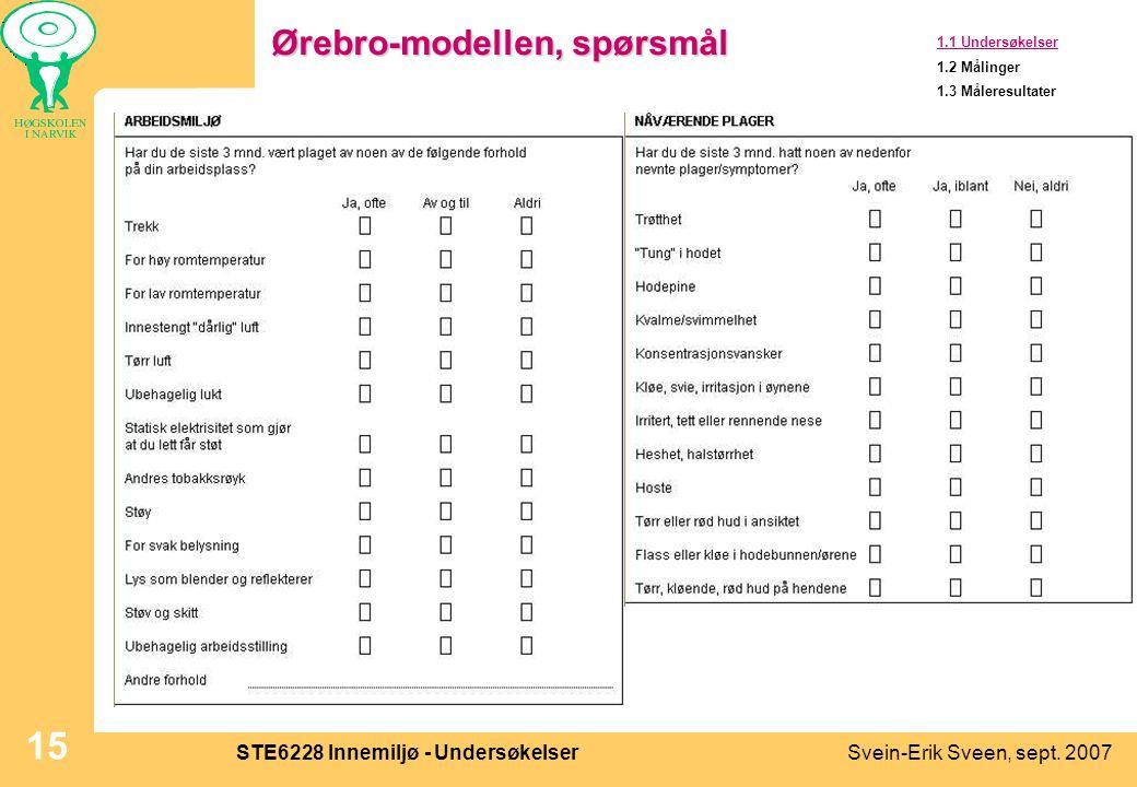 Svein-Erik Sveen, sept. 2007STE6228 Innemiljø - Undersøkelser 15 Ørebro-modellen, spørsmål 1.1 Undersøkelser 1.2 Målinger 1.3 Måleresultater