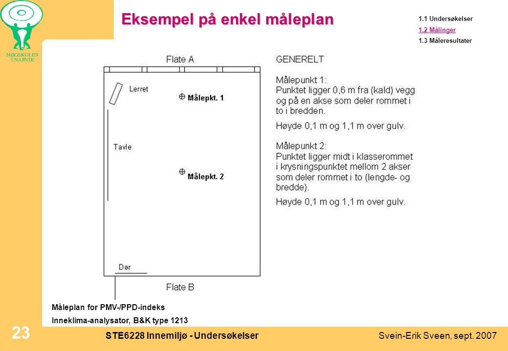 Svein-Erik Sveen, sept. 2007STE6228 Innemiljø - Undersøkelser 23 Eksempel på enkel måleplan 1.1 Undersøkelser 1.2 Målinger 1.3 Måleresultater Måleplan