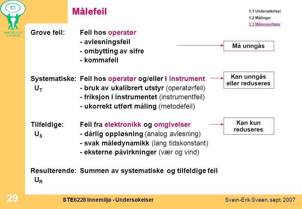 Svein-Erik Sveen, sept. 2007STE6228 Innemiljø - Undersøkelser 29Målefeil Grove feil:Feil hos operatør - avlesningsfeil - ombytting av sifre - kommafei