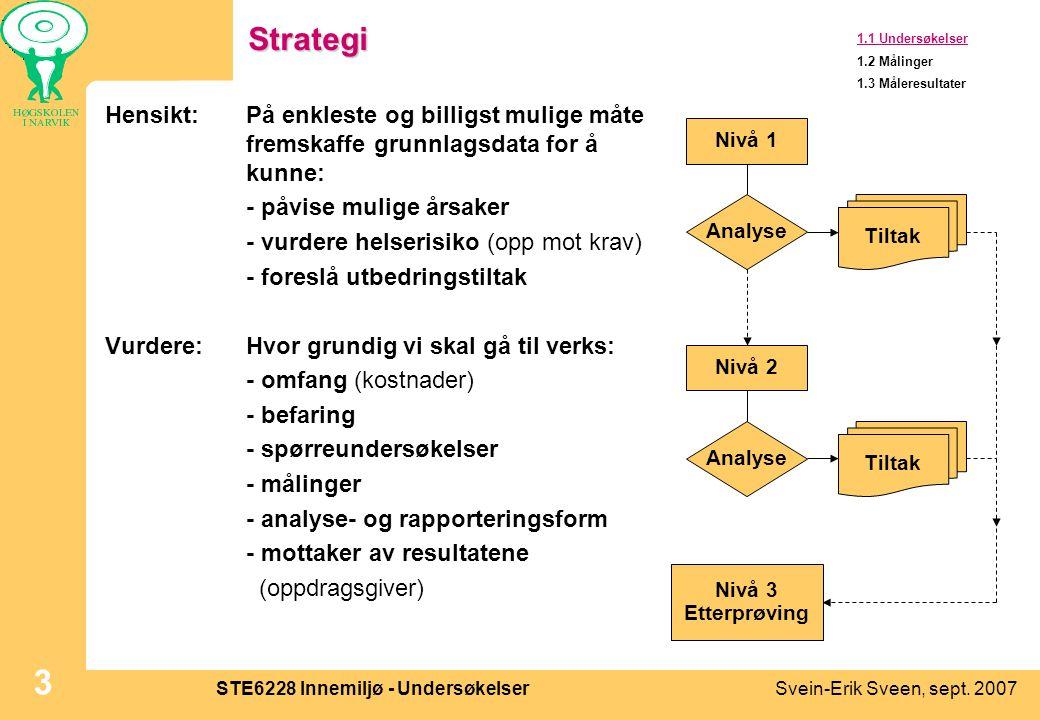 Svein-Erik Sveen, sept. 2007STE6228 Innemiljø - Undersøkelser 3Strategi Hensikt:På enkleste og billigst mulige måte fremskaffe grunnlagsdata for å kun