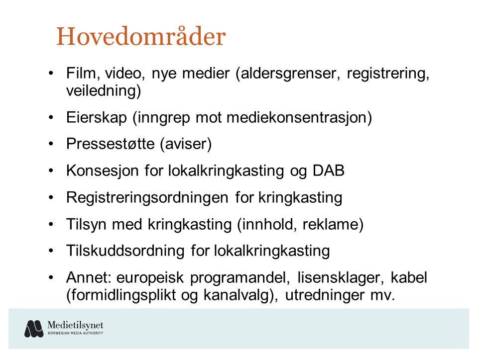 DVD/Video •Selvregulering •Registrering •Stikkprøvekontroll