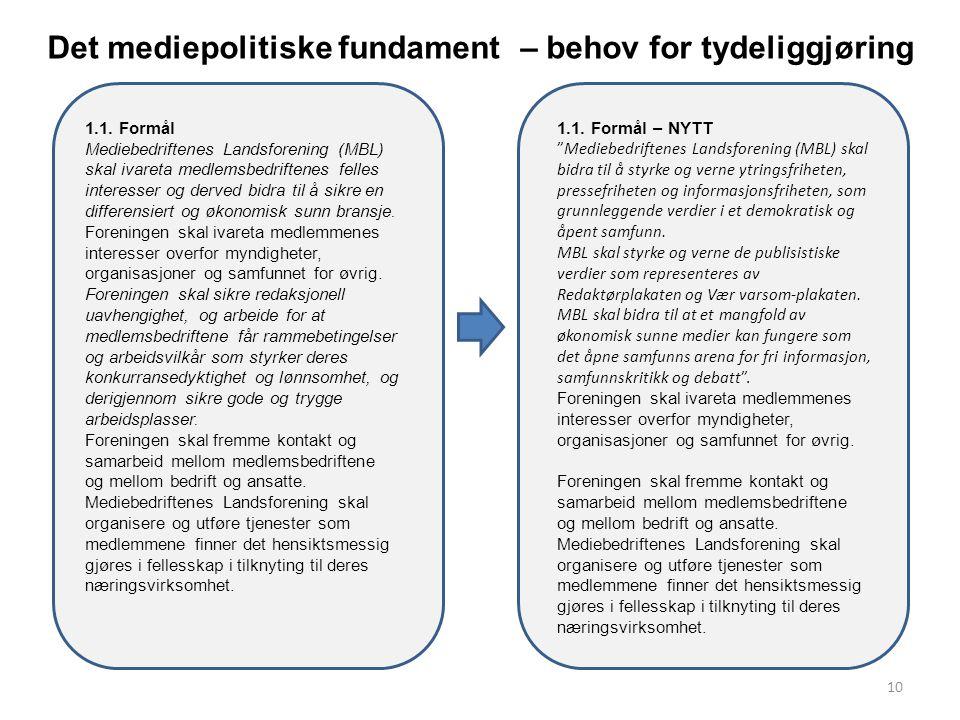 11 Statens mediepolitikk
