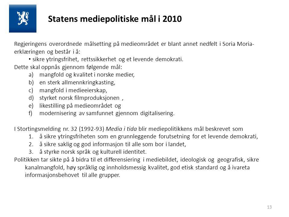 14 Internasjonalt regelverk og avtaler er med på å legge rammer for norsk mediepolitikk, både som følge av krav om lovmessig tilpasning og harmonering og forpliktelser knyttet til internasjonale avtaler og retningslinjer.