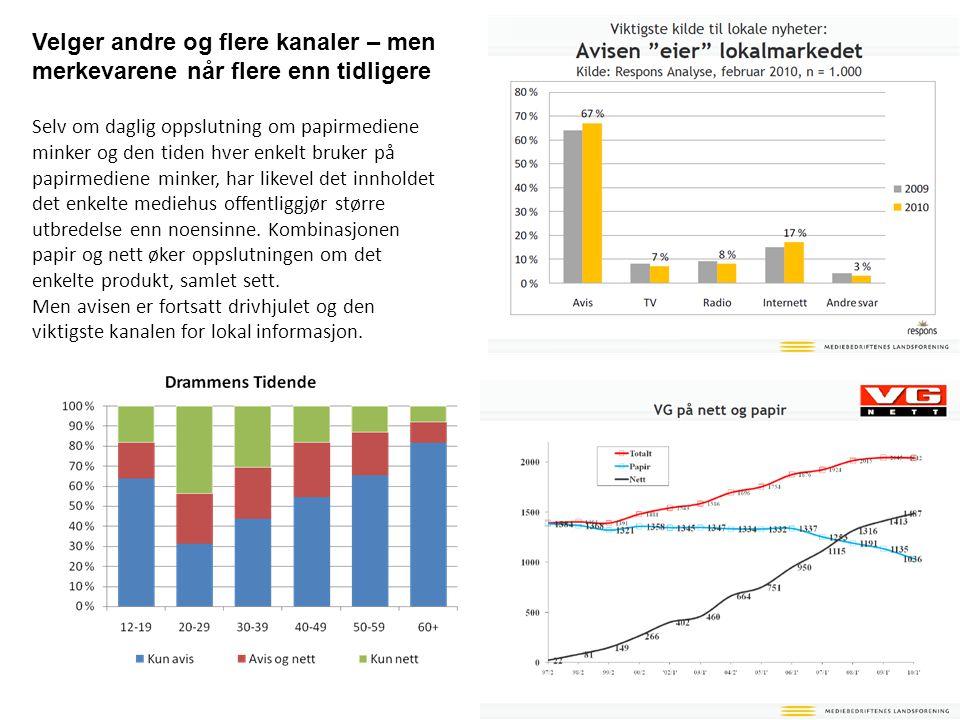39 NASJONALT MARKED REGIONALT MARKED DISTRIKTS- MARKED LOKALT MARKED Avis/ nett NRK R&TV Komm.